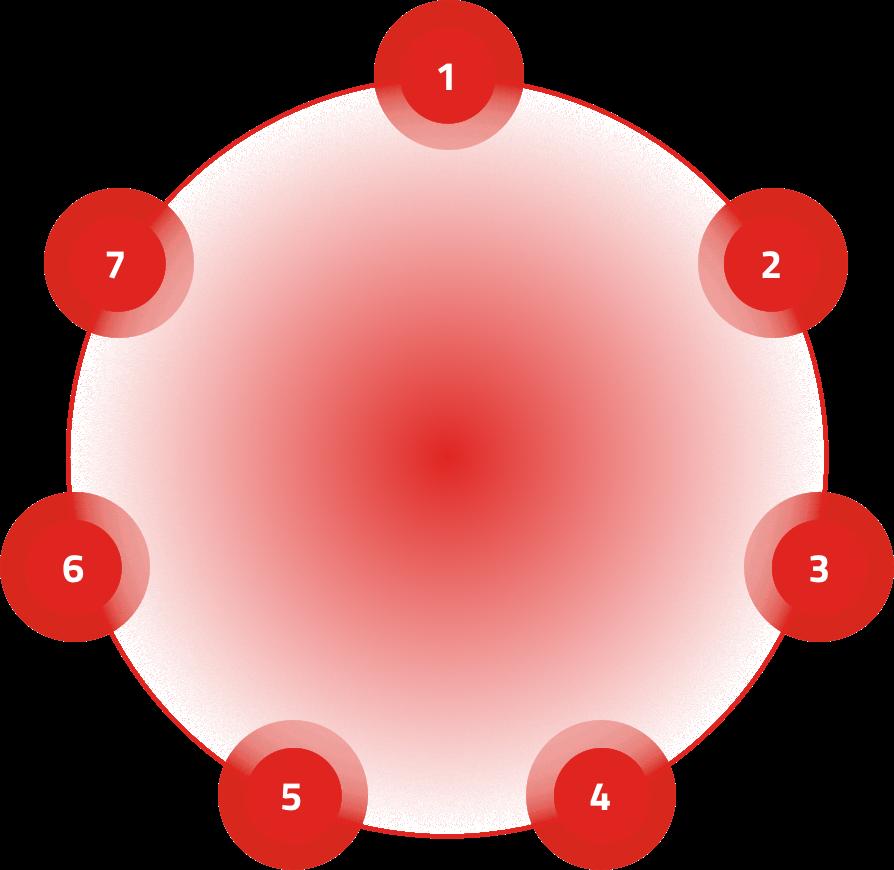 iflow_modell_grafik.png